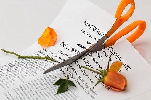 signs of breakup